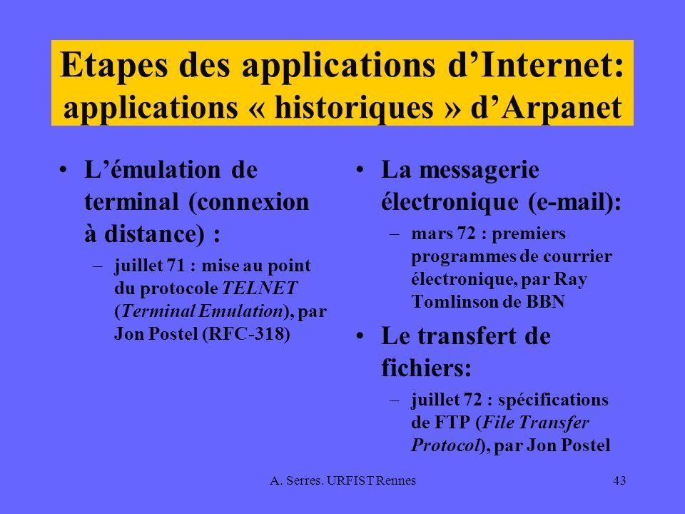 A. Serres. URFIST Rennes43 Etapes des applications dInternet: applications « historiques » dArpanet Lémulation de terminal (connexion à distance) : –j