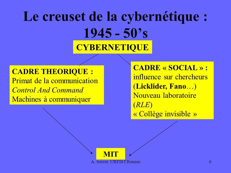 A. Serres. URFIST Rennes6 CYBERNETIQUE CADRE THEORIQUE : Primat de la communication Control And Command Machines à communiquer CADRE « SOCIAL » : infl