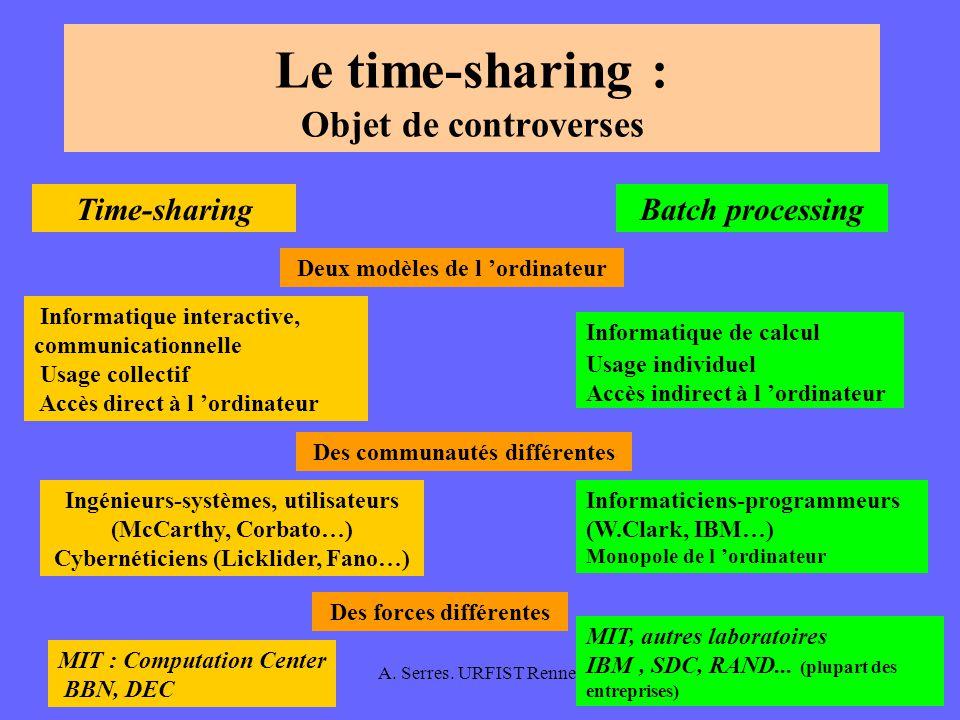 A. Serres. URFIST Rennes9 Le time-sharing : Objet de controverses Informatique interactive, communicationnelle Usage collectif Accès direct à l ordina