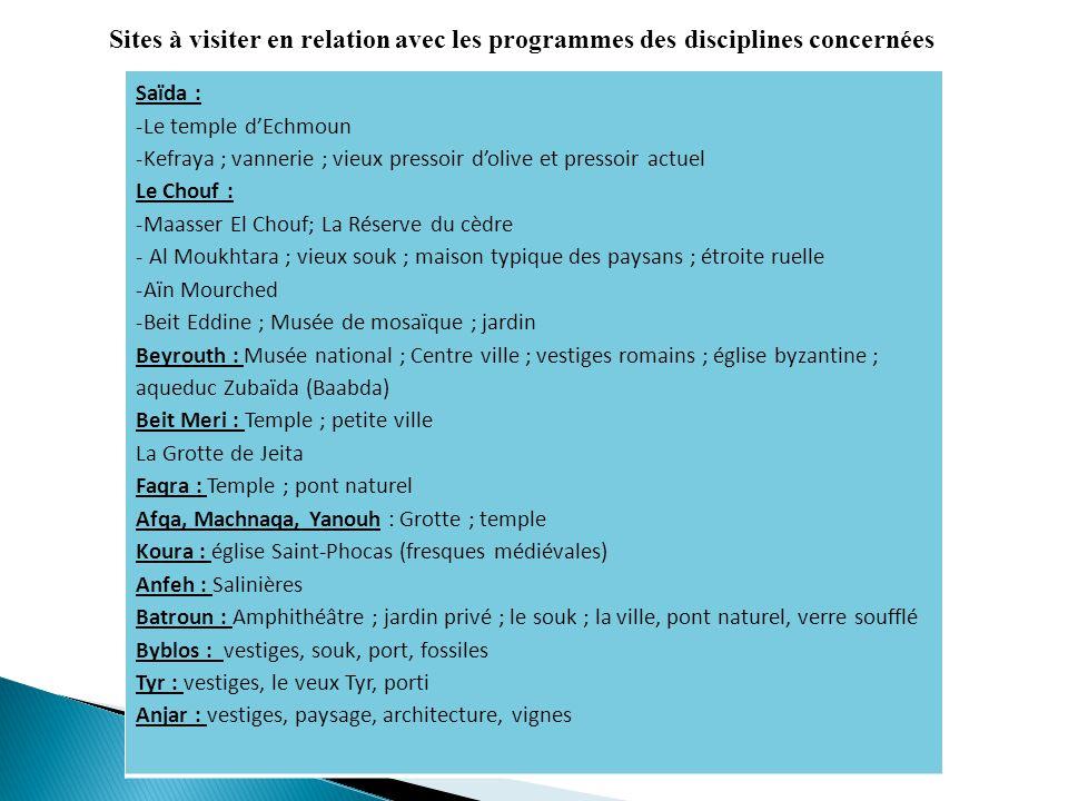 Sites à visiter en relation avec les programmes des disciplines concernées Saïda : -Le temple dEchmoun -Kefraya ; vannerie ; vieux pressoir dolive et