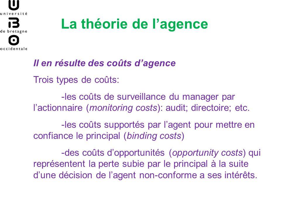La théorie de lagence Il en résulte des coûts dagence Trois types de coûts: -les coûts de surveillance du manager par lactionnaire (monitoring costs):
