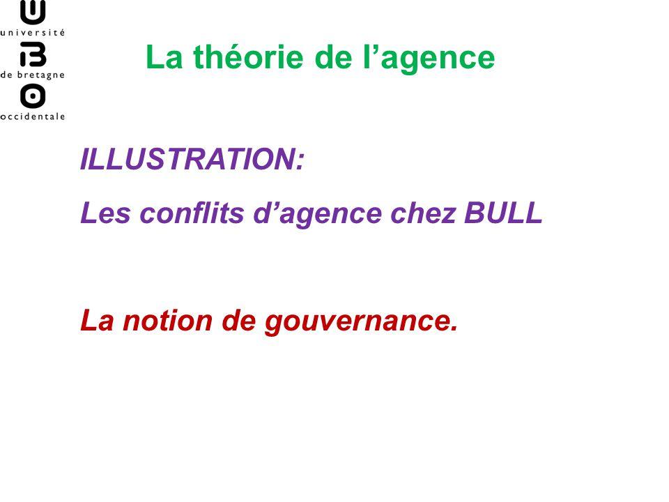 La théorie de lagence ILLUSTRATION: Les conflits dagence chez BULL La notion de gouvernance.