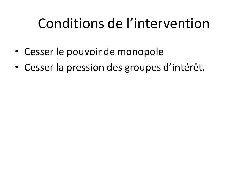 Conditions de lintervention Cesser le pouvoir de monopole Cesser la pression des groupes dintérêt.