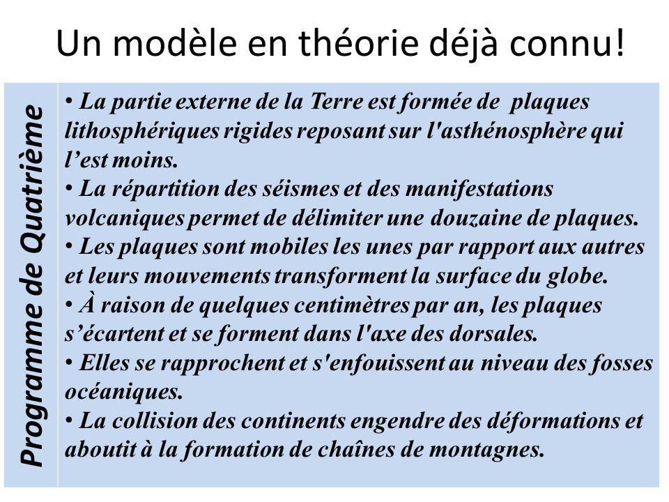 Un modèle en théorie déjà connu! Programme de Quatrième La partie externe de la Terre est formée de plaques lithosphériques rigides reposant sur l'ast