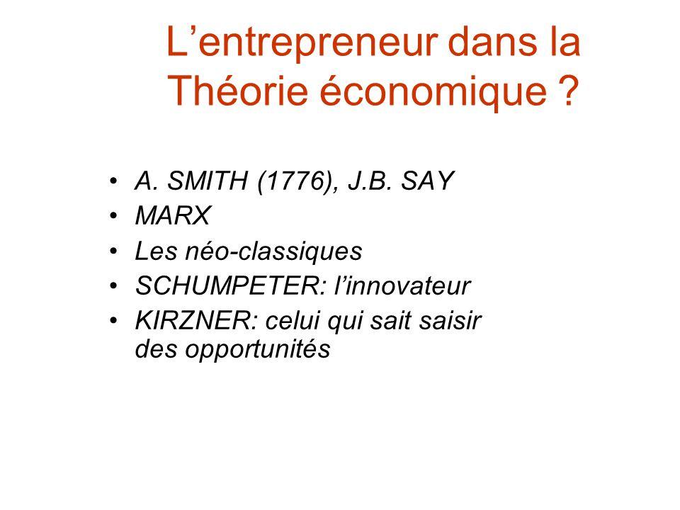 Lentrepreneur dans la Théorie économique ? A. SMITH (1776), J.B. SAY MARX Les néo-classiques SCHUMPETER: linnovateur KIRZNER: celui qui sait saisir de