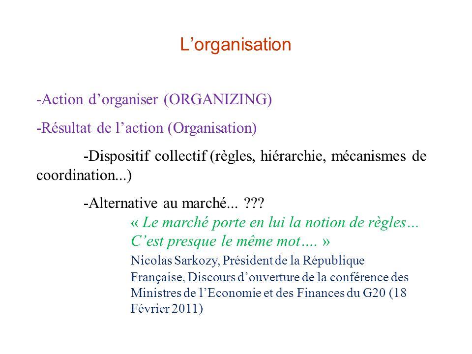 Lorganisation -Action dorganiser (ORGANIZING) -Résultat de laction (Organisation) -Dispositif collectif (règles, hiérarchie, mécanismes de coordinatio