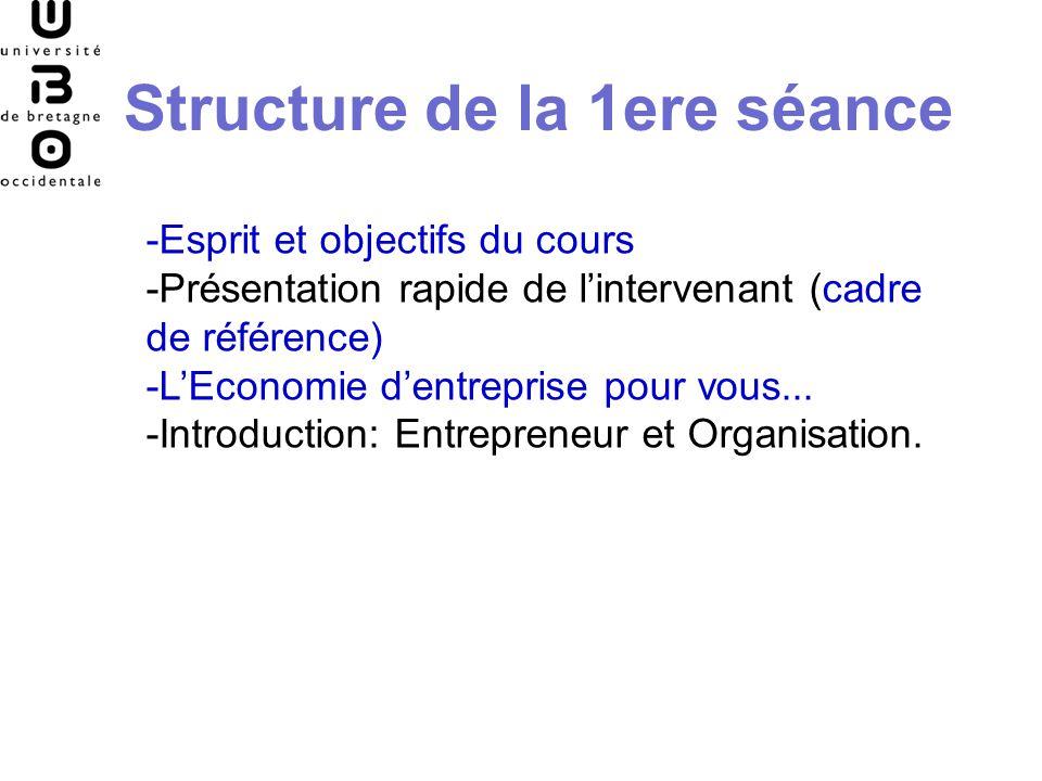 Structure de la 1ere séance -Esprit et objectifs du cours -Présentation rapide de lintervenant (cadre de référence) -LEconomie dentreprise pour vous..