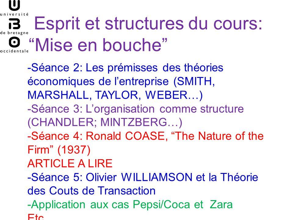 Esprit et structures du cours: Mise en bouche -Séance 2: Les prémisses des théories économiques de lentreprise (SMITH, MARSHALL, TAYLOR, WEBER…) -Séan
