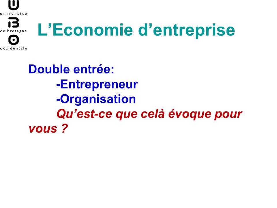 LEconomie dentreprise Double entrée: -Entrepreneur -Organisation Quest-ce que celà évoque pour vous ?