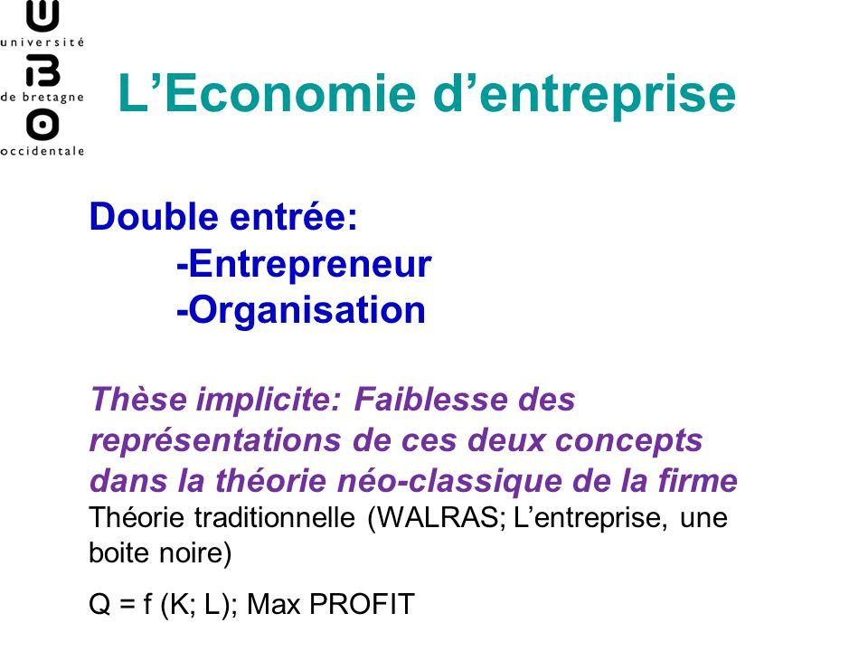 LEconomie dentreprise Double entrée: -Entrepreneur -Organisation Thèse implicite: Faiblesse des représentations de ces deux concepts dans la théorie n