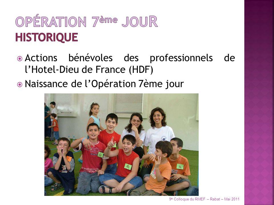 Actions bénévoles des professionnels de lHotel-Dieu de France (HDF) Naissance de lOpération 7ème jour 9 e Colloque du RMEF – Rabat – Mai 2011