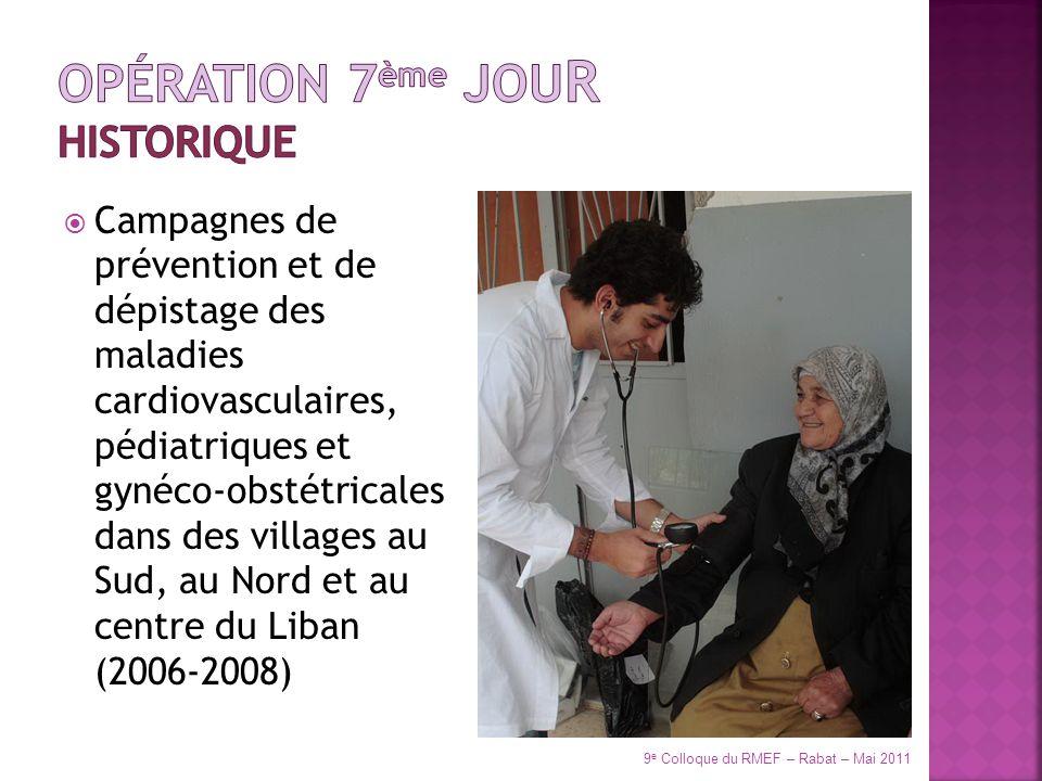 Objectifs Dépister et prévenir les cancers gynécologiques et les maladies sexuellement transmissibles chez toutes les femmes incarcérées dans les prisons au Liban Traiter et/ou orienter les femmes présentant une anomalie au dépistage 9 e Colloque du RMEF – Rabat – Mai 2011