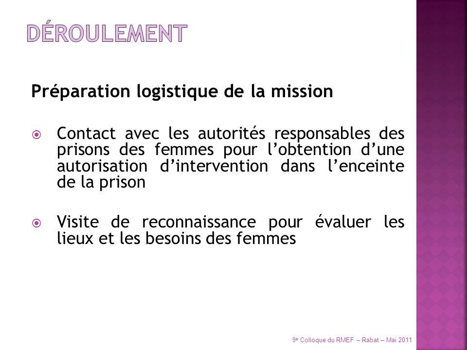 Préparation logistique de la mission Mobilisation des ressources humaines et préparation des équipements et du matériel nécessaires 9 e Colloque du RMEF – Rabat – Mai 2011