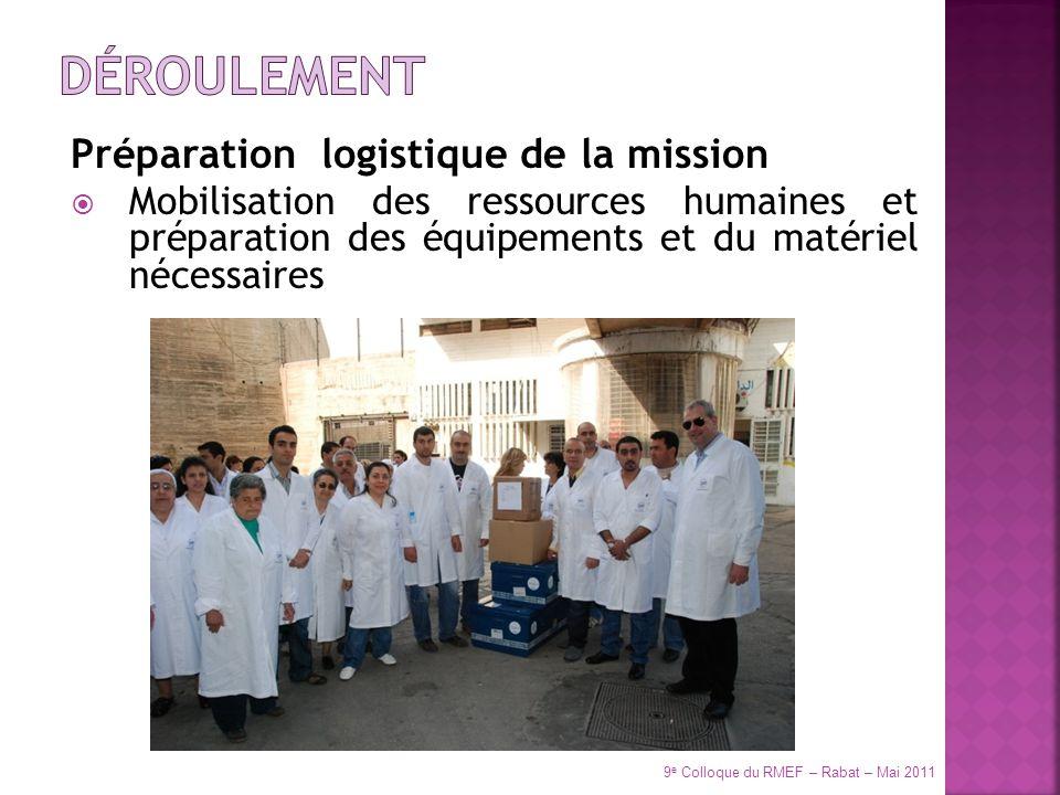 Préparation logistique de la mission Mobilisation des ressources humaines et préparation des équipements et du matériel nécessaires 9 e Colloque du RM