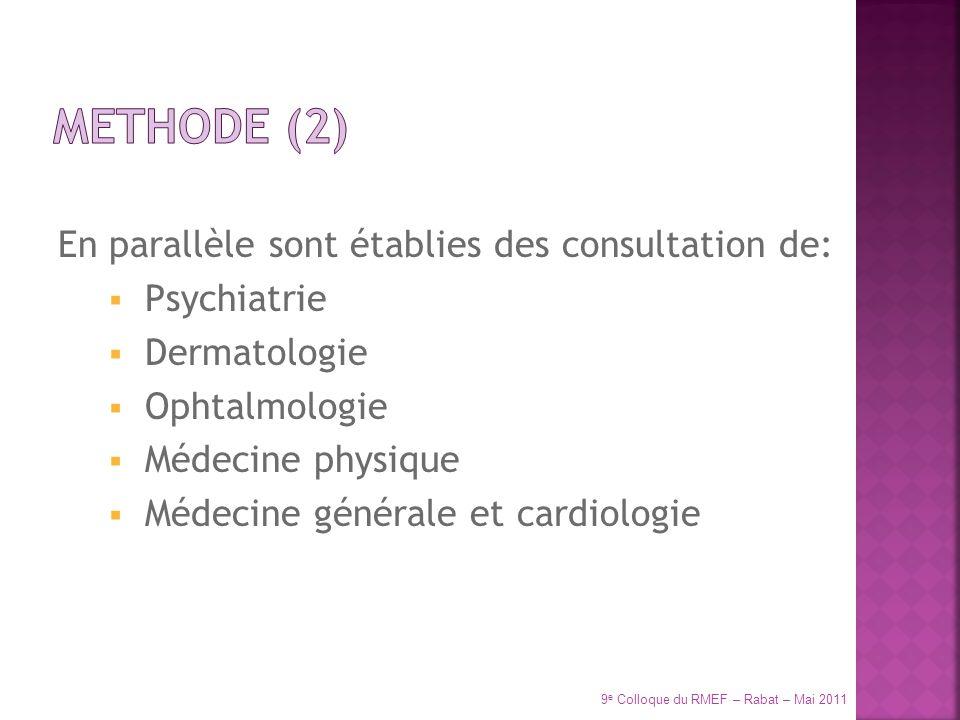 En parallèle sont établies des consultation de: Psychiatrie Dermatologie Ophtalmologie Médecine physique Médecine générale et cardiologie 9 e Colloque
