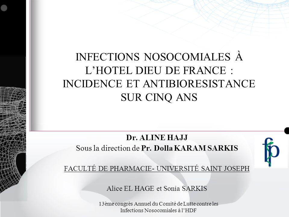 INFECTIONS NOSOCOMIALES À LHOTEL DIEU DE FRANCE : INCIDENCE ET ANTIBIORESISTANCE SUR CINQ ANS Dr. ALINE HAJJ Sous la direction de Pr. Dolla KARAM SARK