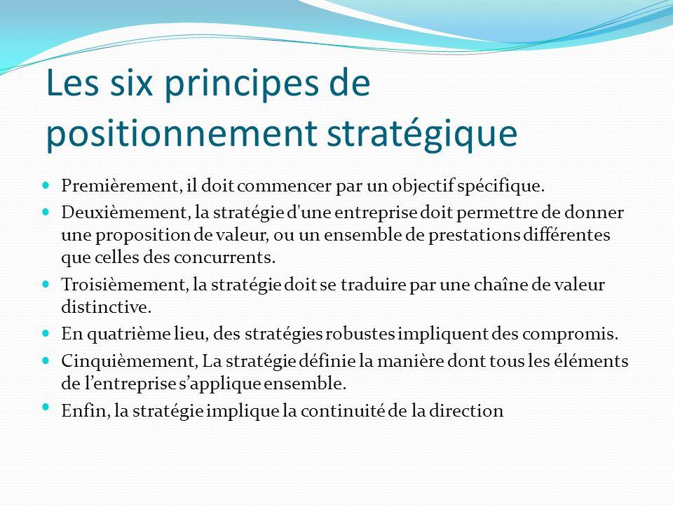 Les six principes de positionnement stratégique Premièrement, il doit commencer par un objectif spécifique. Deuxièmement, la stratégie d'une entrepris