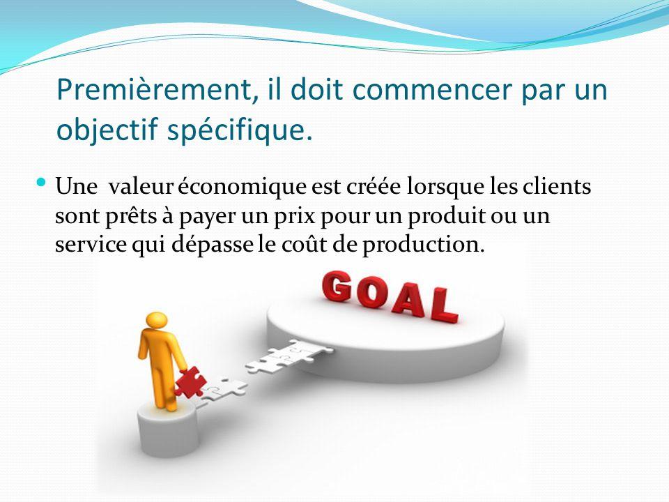 Premièrement, il doit commencer par un objectif spécifique. Une valeur économique est créée lorsque les clients sont prêts à payer un prix pour un pro