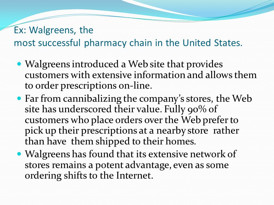 Ex: Walgreens, the most successful pharmacy chain in the United States. Walgreens introduced a Web site that provides customers with extensive informa