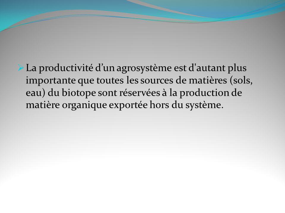 La productivité dun agrosystème est d'autant plus importante que toutes les sources de matières (sols, eau) du biotope sont réservées à la production