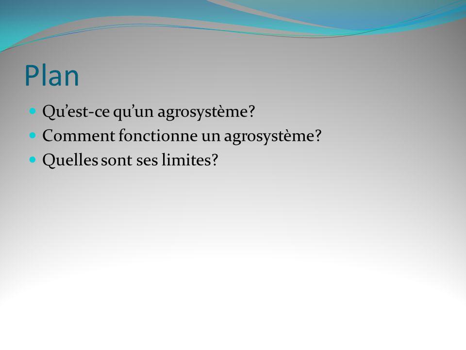 Plan Quest-ce quun agrosystème? Comment fonctionne un agrosystème? Quelles sont ses limites?