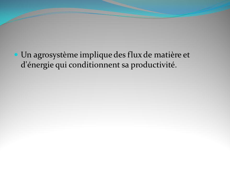 Un agrosystème implique des flux de matière et d'énergie qui conditionnent sa productivité.
