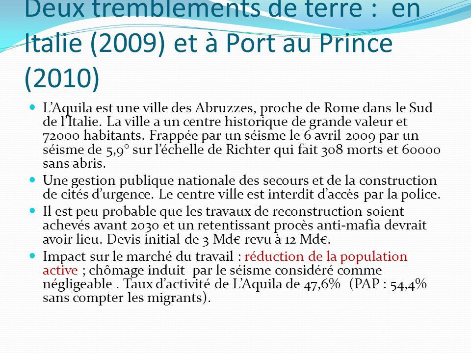 Deux tremblements de terre : en Italie (2009) et à Port au Prince (2010) LAquila est une ville des Abruzzes, proche de Rome dans le Sud de lItalie.