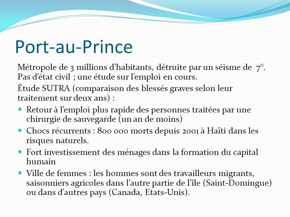 Port-au-Prince Métropole de 3 millions dhabitants, détruite par un séisme de 7°. Pas détat civil ; une étude sur lemploi en cours. Étude SUTRA (compar