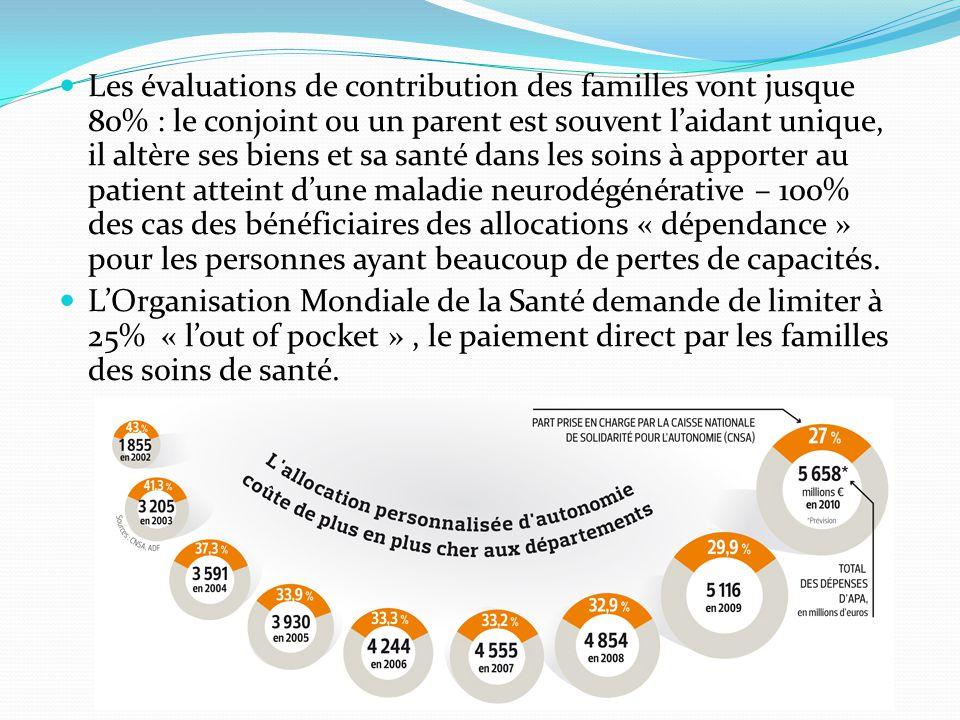 Les évaluations de contribution des familles vont jusque 80% : le conjoint ou un parent est souvent laidant unique, il altère ses biens et sa santé da