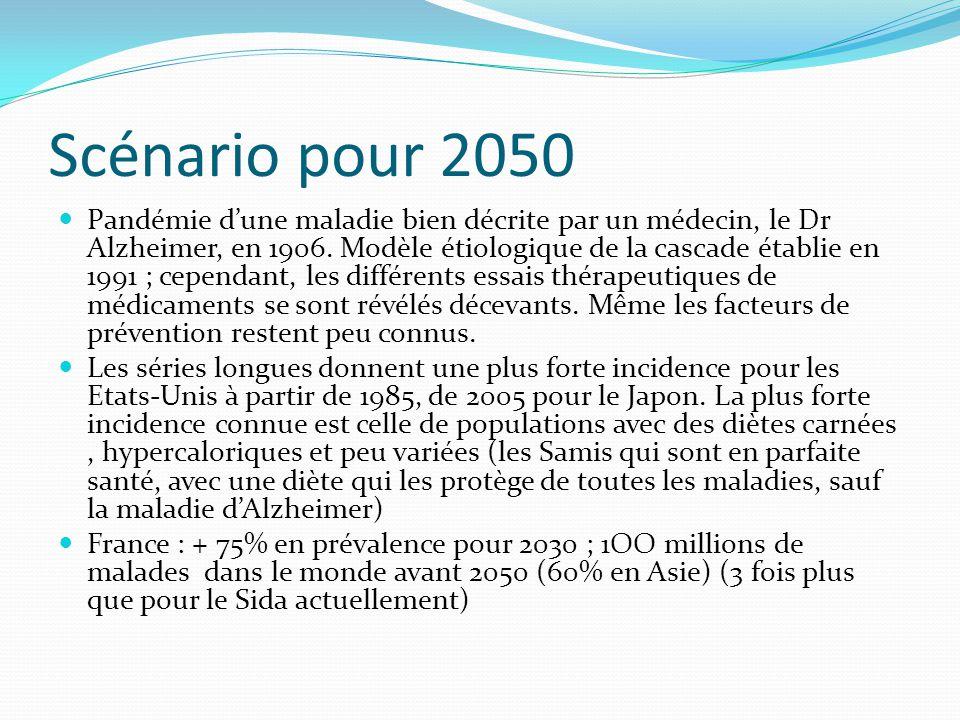 Scénario pour 2050 Pandémie dune maladie bien décrite par un médecin, le Dr Alzheimer, en 1906. Modèle étiologique de la cascade établie en 1991 ; cep