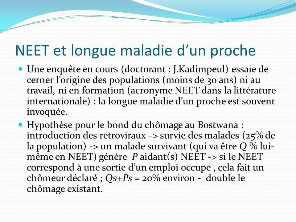NEET et longue maladie dun proche Une enquête en cours (doctorant : J.Kadimpeul) essaie de cerner lorigine des populations (moins de 30 ans) ni au tra