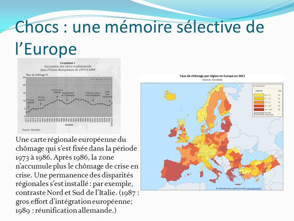 Chocs : une mémoire sélective de lEurope Une carte régionale européenne du chômage qui sest fixée dans la période 1973 à 1986. Après 1986, la zone nac