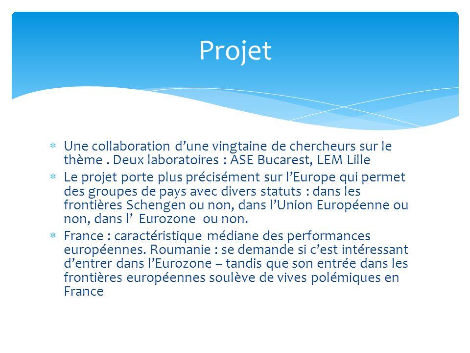 Une collaboration dune vingtaine de chercheurs sur le thème. Deux laboratoires : ASE Bucarest, LEM Lille Le projet porte plus précisément sur lEurope