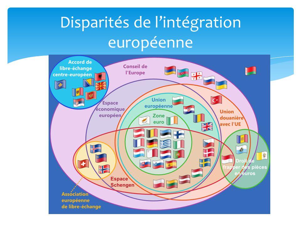 Frontière et monnaie en Europe Pays hors Eurozone et Schengen : Angleterre, Roumanie, Bulgarie, Croatie Pays dans leurozone et hors Schengen : Irlande, Chypre, Kosovo Pays UE qui rejoignent lEurozone : pays baltes.