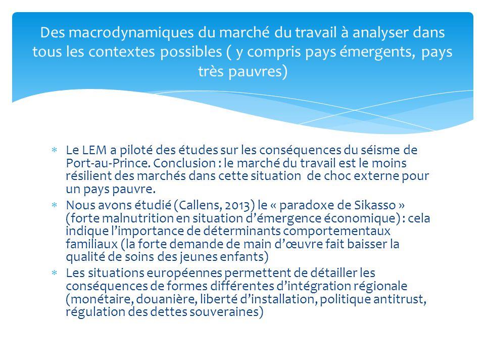 Le LEM a piloté des études sur les conséquences du séisme de Port-au-Prince. Conclusion : le marché du travail est le moins résilient des marchés dans