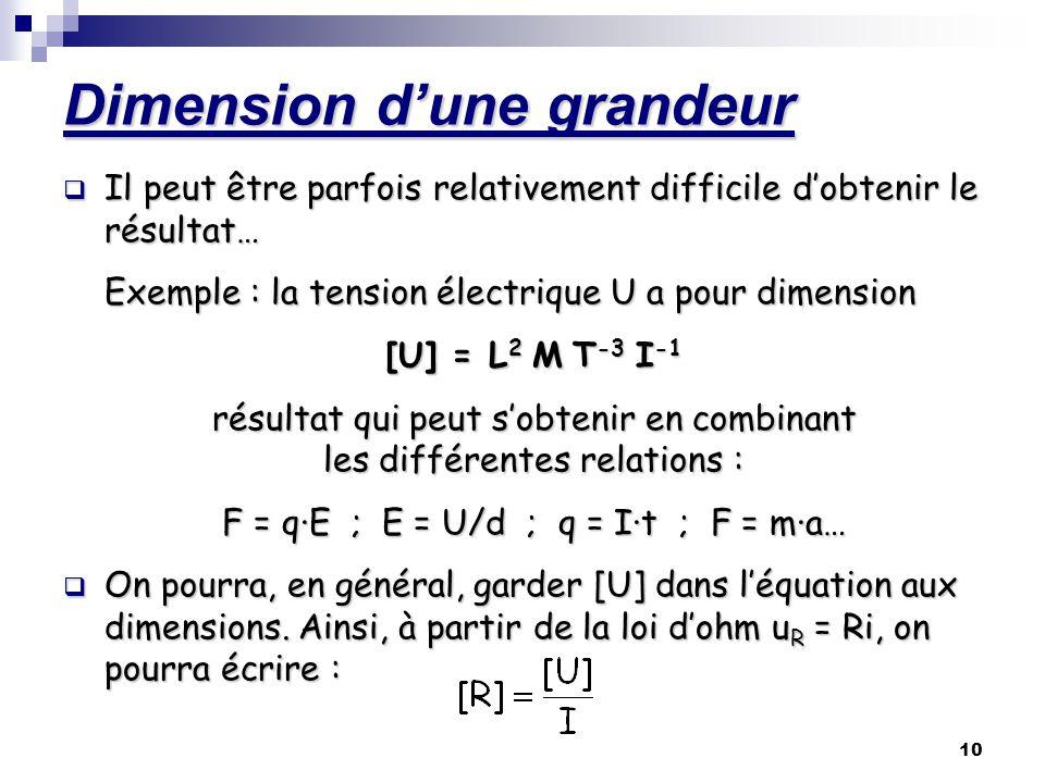 10 Dimension dune grandeur Il peut être parfois relativement difficile dobtenir le résultat… Exemple : la tension électrique U a pour dimension [U] =