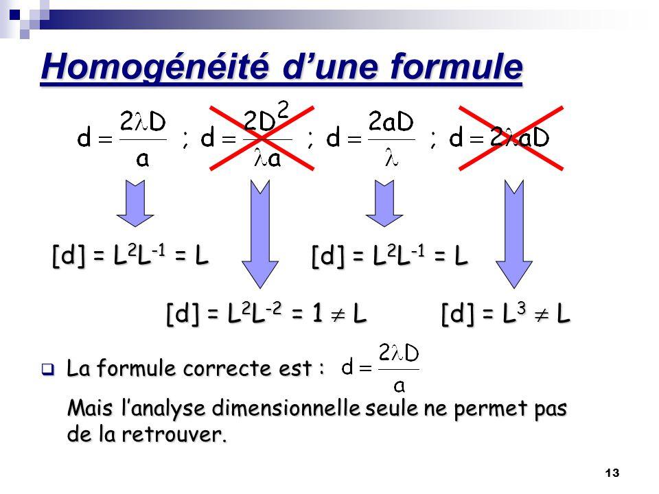 13 Homogénéité dune formule [d] = L2L-1 = L [d] = L2L-2 = 1 L [d] = L2L-1 = L [d] = L3 L La formule correcte est : Mais lanalyse dimensionnelle seule