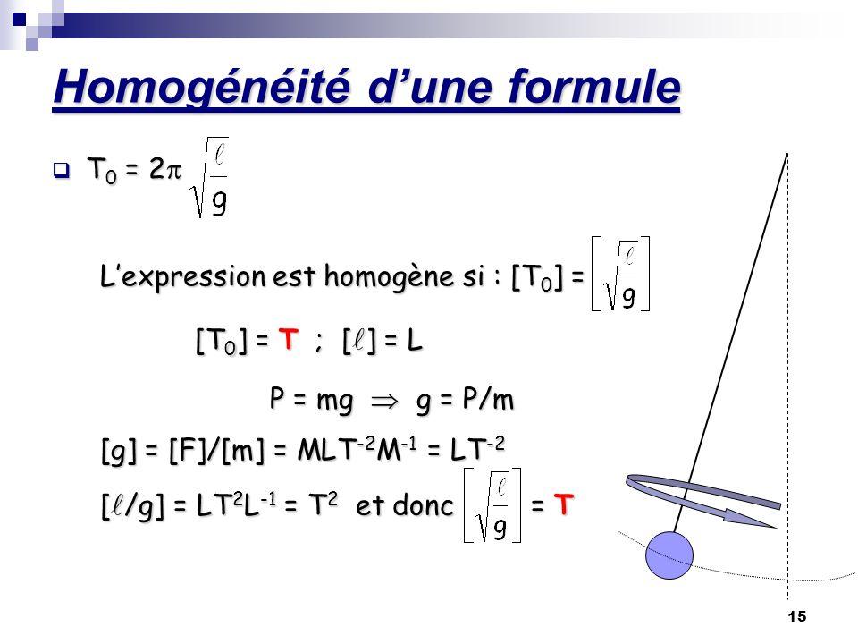 15 Homogénéité dune formule T 0 = 2 T 0 = 2 Lexpression est homogène si : [T 0 ] = [T0] = T ; [] = L P = mg g = P/m [g] = [F]/[m] = MLT-2M-1 = LT-2 [/