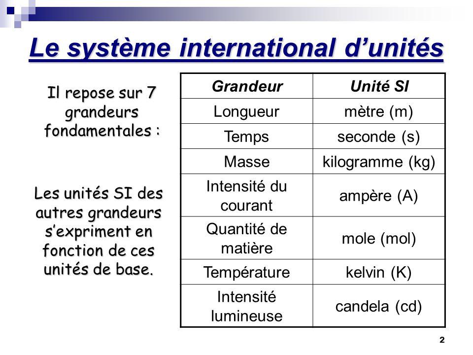 2 Le système international dunités Il repose sur 7 grandeurs fondamentales : GrandeurUnité SI Longueurmètre (m) Tempsseconde (s) Massekilogramme (kg)