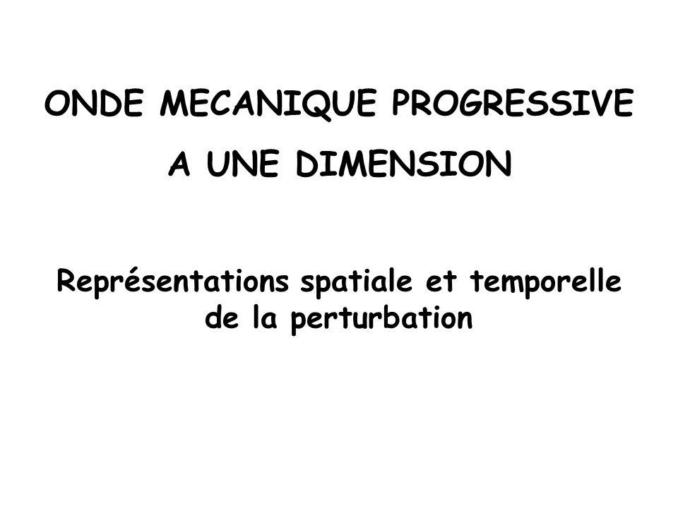 Représentations spatiale et temporelle de la perturbation ONDE MECANIQUE PROGRESSIVE A UNE DIMENSION