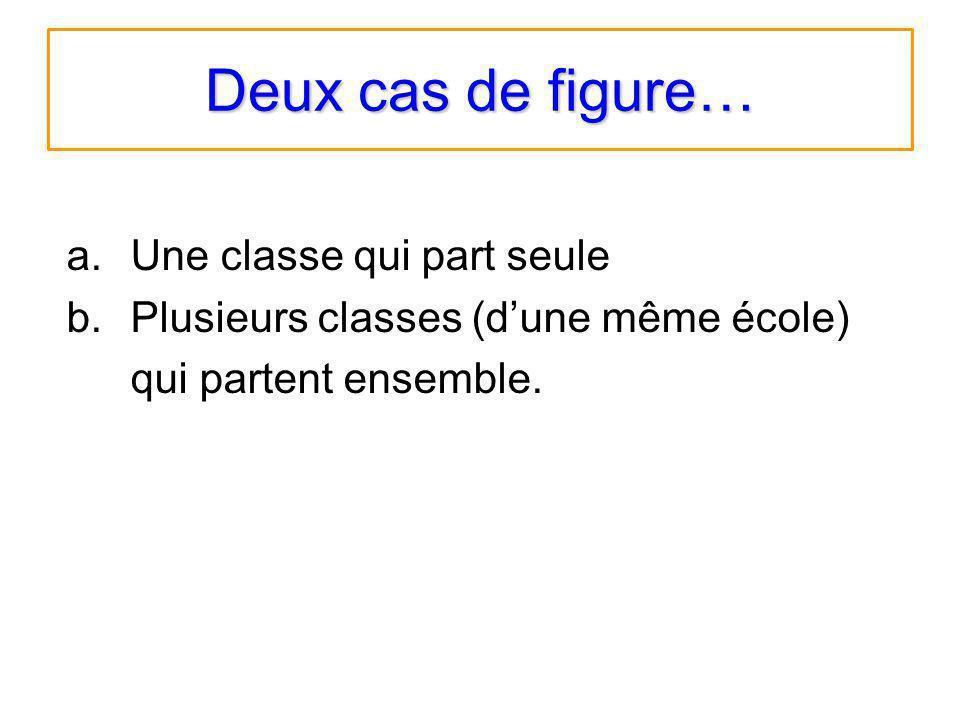 Deux cas de figure… a.Une classe qui part seule b.Plusieurs classes (dune même école) qui partent ensemble.