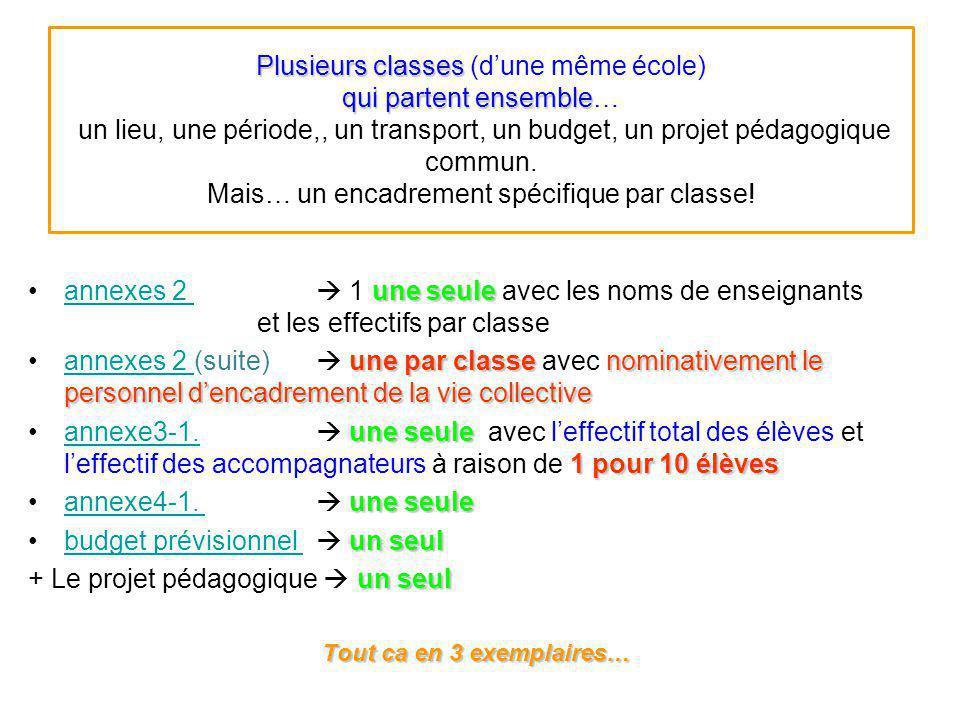 Plusieurs classes qui partent ensemble Plusieurs classes (dune même école) qui partent ensemble… un lieu, une période,, un transport, un budget, un pr