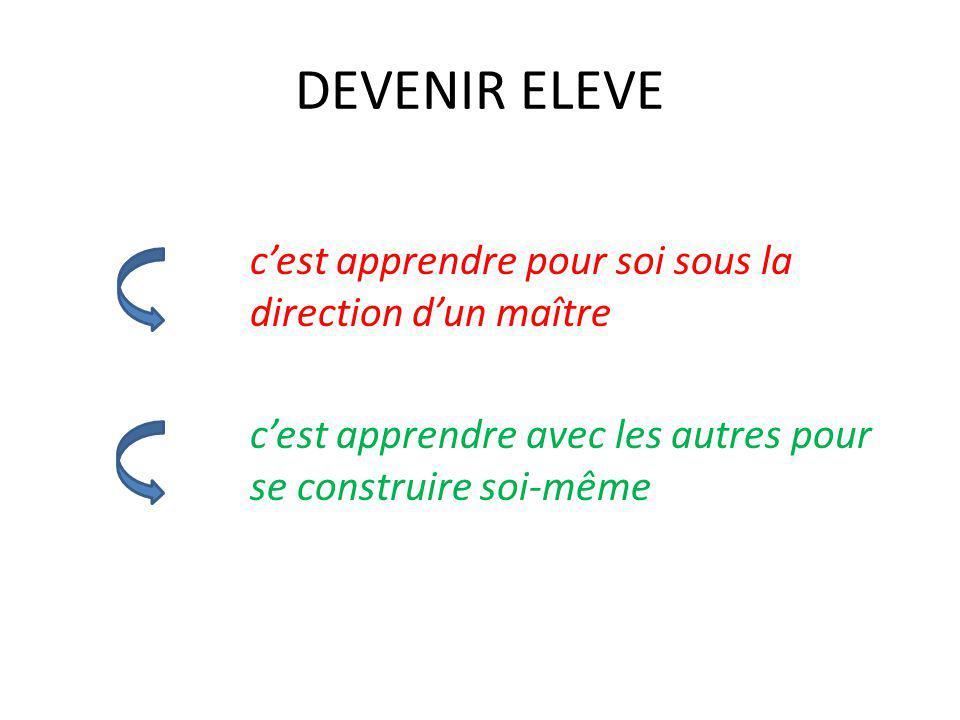 DEVENIR ELEVE cest apprendre pour soi sous la direction dun maître cest apprendre avec les autres pour se construire soi-même