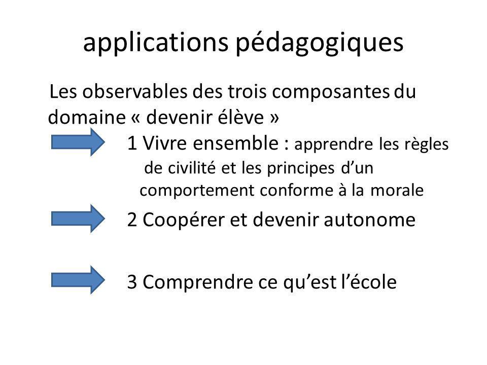 applications pédagogiques Les observables des trois composantes du domaine « devenir élève » 1 Vivre ensemble : apprendre les règles de civilité et le