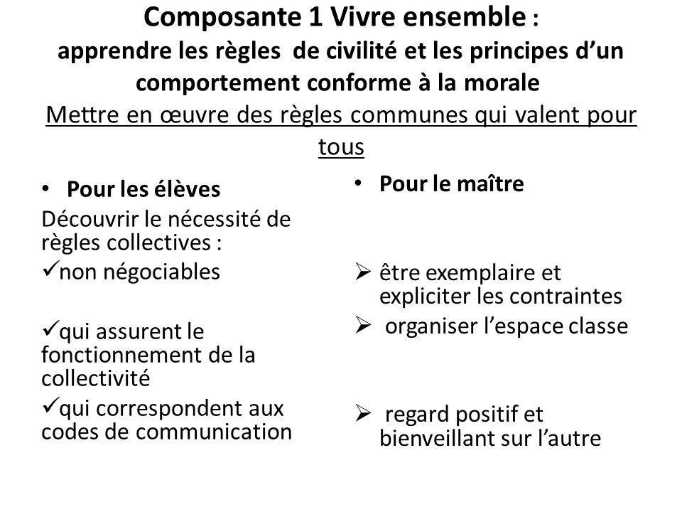 Composante 1 Vivre ensemble : apprendre les règles de civilité et les principes dun comportement conforme à la morale Mettre en œuvre des règles commu