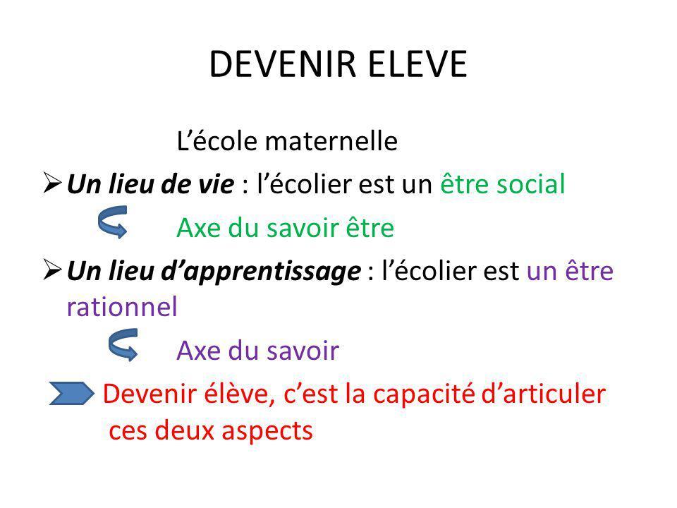 DEVENIR ELEVE Lécole maternelle Un lieu de vie : lécolier est un être social Axe du savoir être Un lieu dapprentissage : lécolier est un être rationne