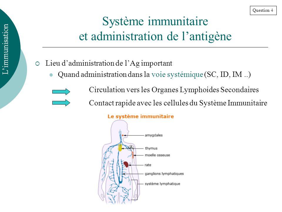 Cellules B et réponse anticorps anti-DNP Plasmocyte = LB différencié capable de produire des anticorps.