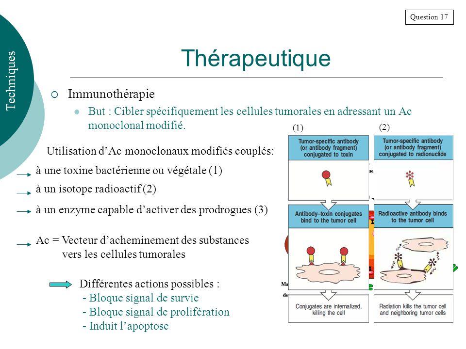 Immunothérapie But : Cibler spécifiquement les cellules tumorales en adressant un Ac monoclonal modifié.