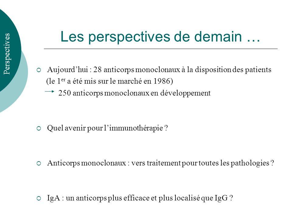 Les perspectives de demain … Aujourdhui : 28 anticorps monoclonaux à la disposition des patients (le 1 er a été mis sur le marché en 1986) 250 anticorps monoclonaux en développement Quel avenir pour limmunothérapie .
