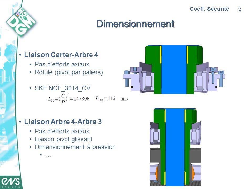 5 Dimensionnement Liaison Carter-Arbre 4 Pas defforts axiaux Rotule (pivot par paliers) SKF NCF_3014_CV Liaison Arbre 4-Arbre 3 Pas defforts axiaux Li